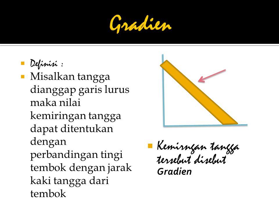 Gradien Kemirngan tangga tersebut disebut Gradien Definisi :