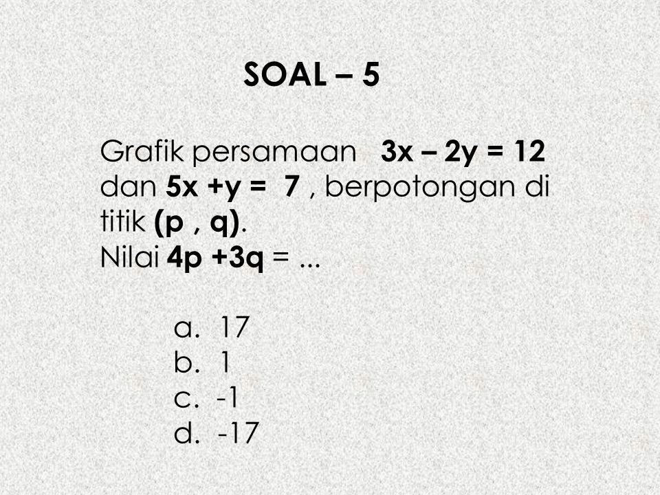 SOAL – 5 Grafik persamaan 3x – 2y = 12 dan 5x +y = 7 , berpotongan di titik (p , q). Nilai 4p +3q = ...