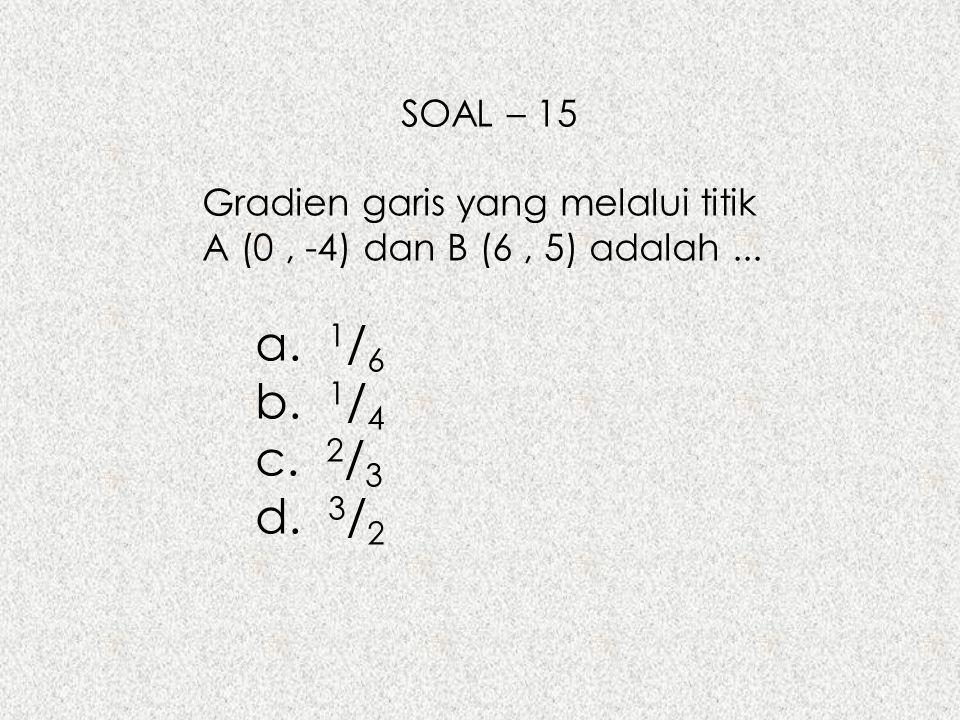 SOAL – 15 Gradien garis yang melalui titik A (0 , -4) dan B (6 , 5) adalah ... a. 1/6.