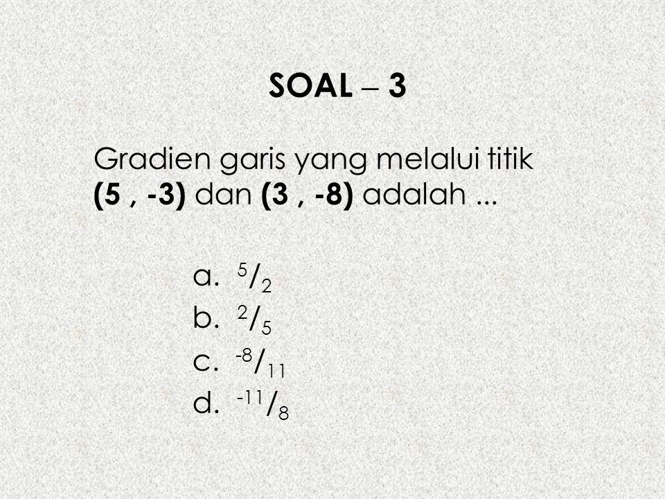 SOAL – 3 Gradien garis yang melalui titik