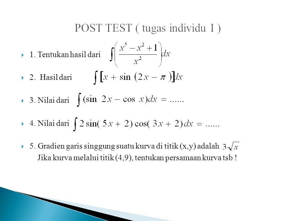 POST TEST ( tugas individu I )