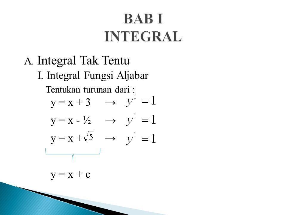 BAB I INTEGRAL I. Integral Fungsi Aljabar Tentukan turunan dari :