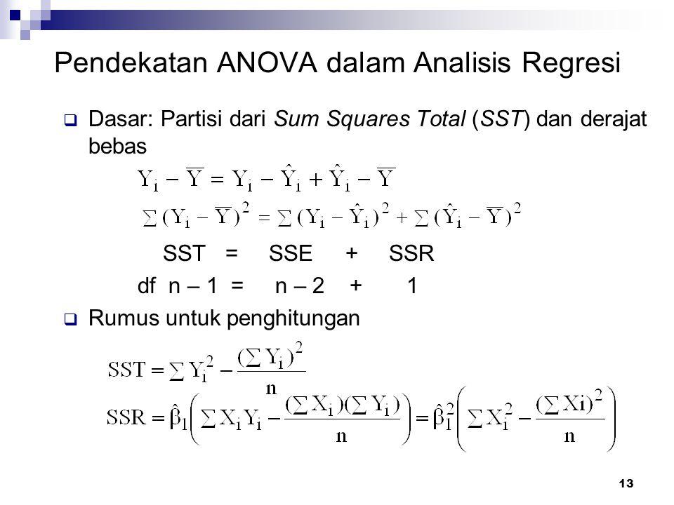 Pendekatan ANOVA dalam Analisis Regresi