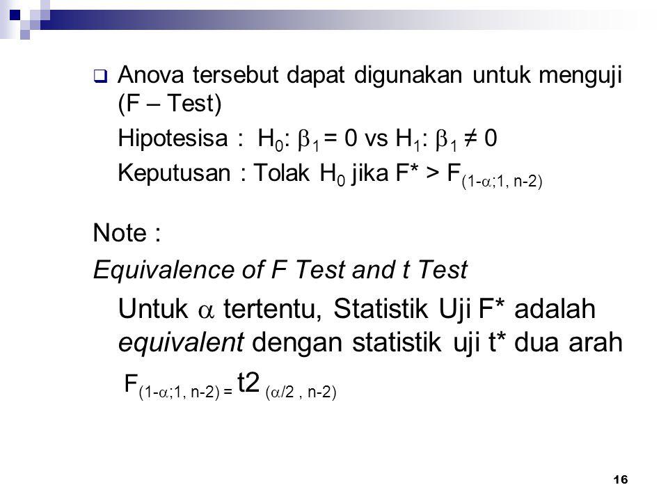 Anova tersebut dapat digunakan untuk menguji (F – Test)