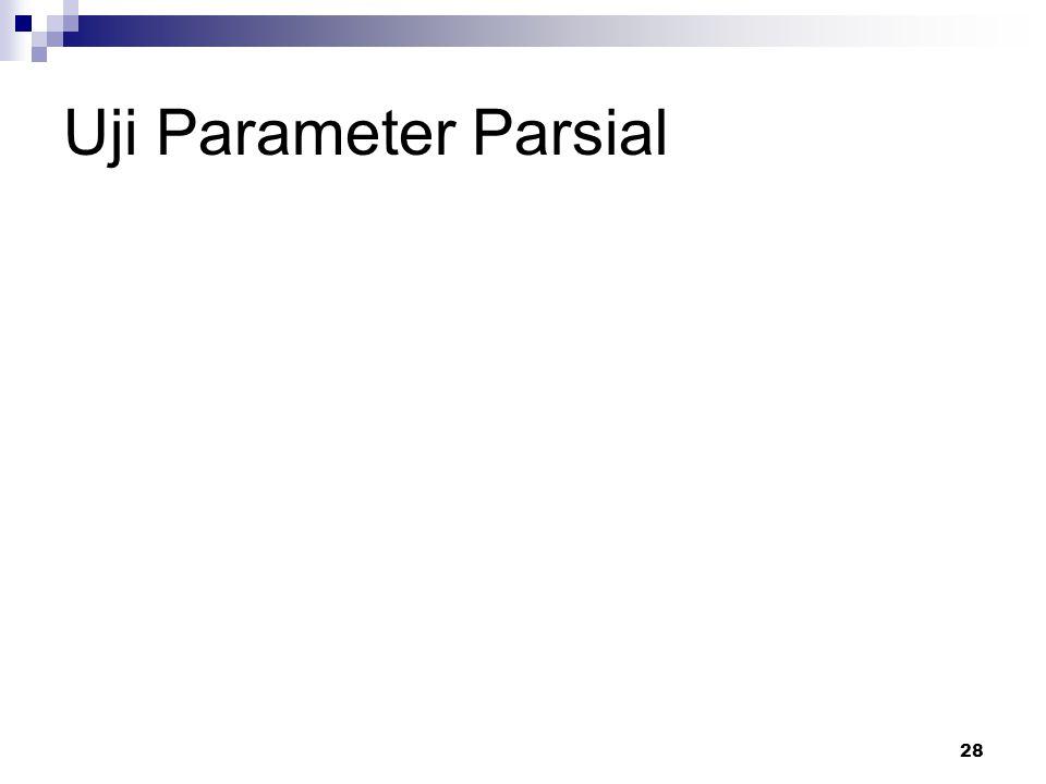 Uji Parameter Parsial