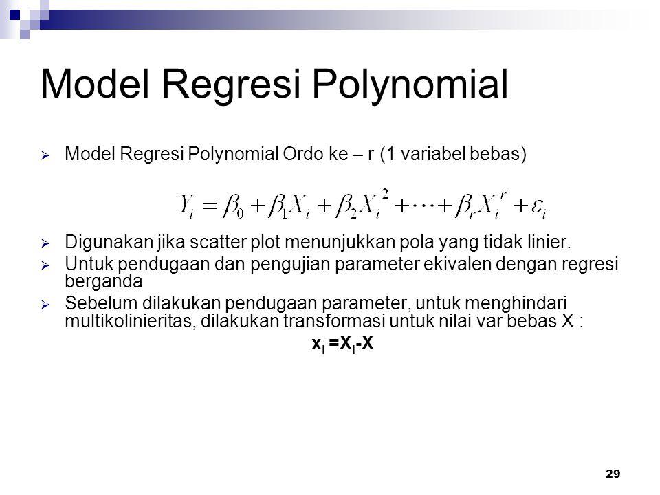 Model Regresi Polynomial