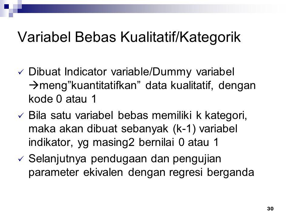 Variabel Bebas Kualitatif/Kategorik