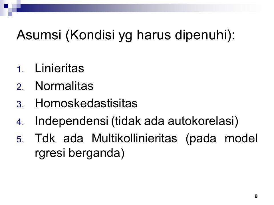 Asumsi (Kondisi yg harus dipenuhi):