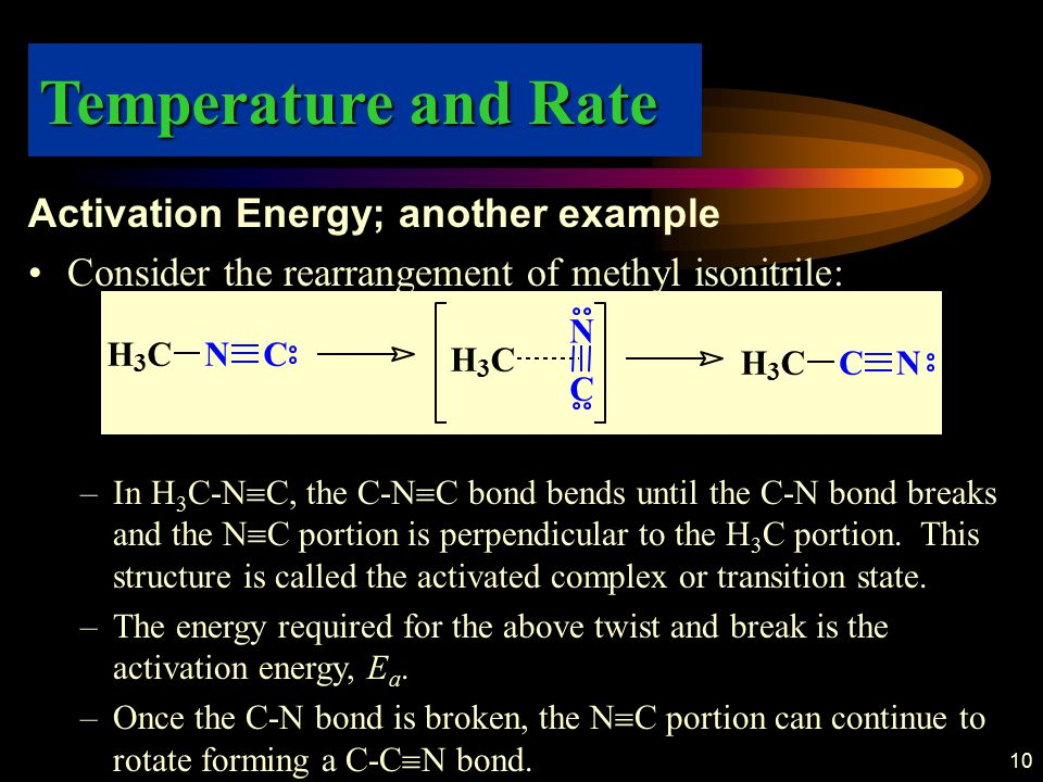 Temperature and Rate Activation Energy; another example