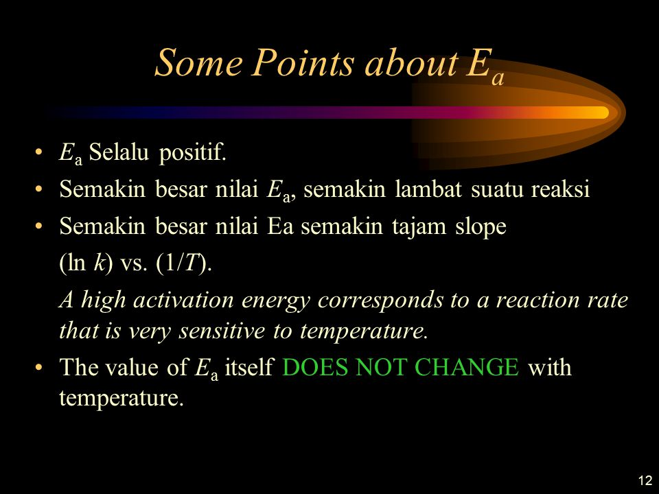 Some Points about Ea Ea Selalu positif.
