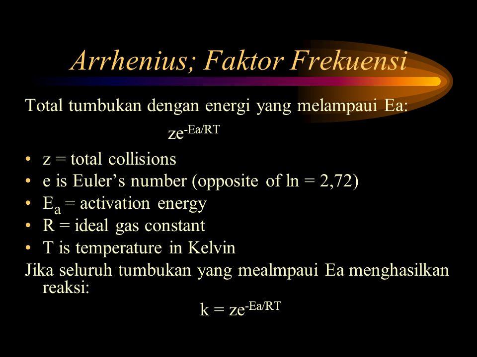Arrhenius; Faktor Frekuensi