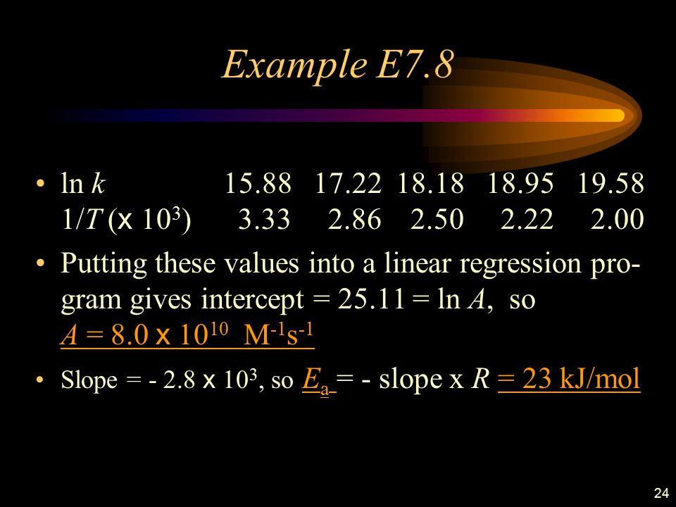 Example E7.8 ln k 15.88 17.22 18.18 18.95 19.58 1/T (x 103) 3.33 2.86 2.50 2.22 2.00.
