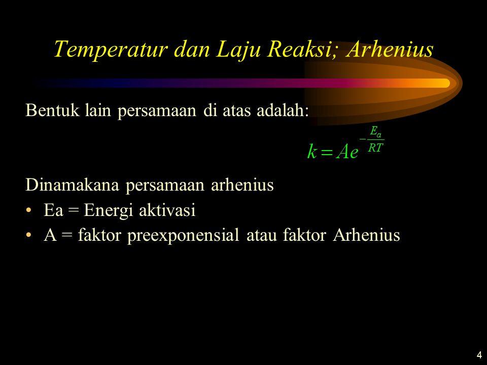 Temperatur dan Laju Reaksi; Arhenius