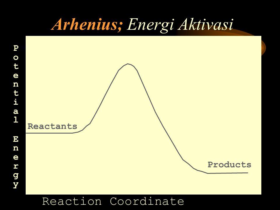 Arhenius; Energi Aktivasi