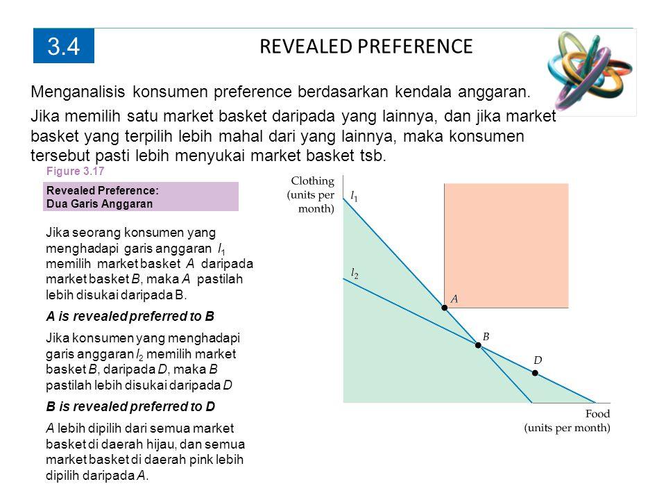 3.4 REVEALED PREFERENCE. Menganalisis konsumen preference berdasarkan kendala anggaran.