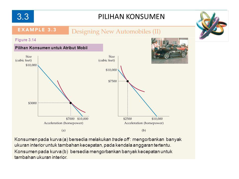 3.3 PILIHAN KONSUMEN. Figure 3.14. Pilihan Konsumen untuk Atribut Mobil.