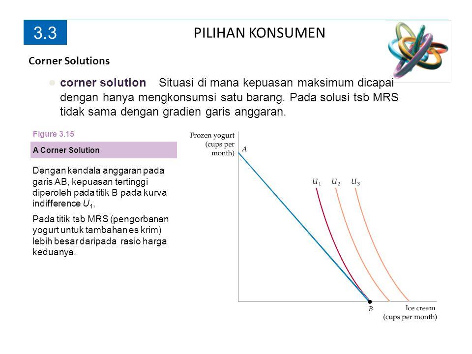 3.3 PILIHAN KONSUMEN. Corner Solutions.