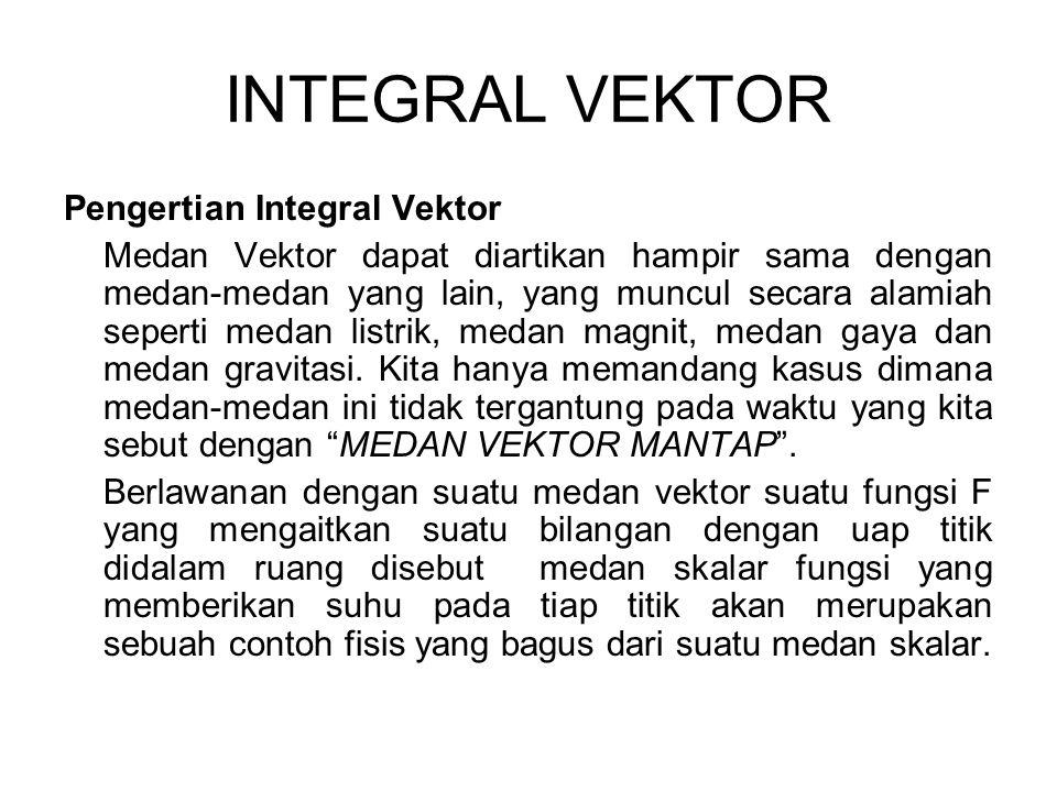 INTEGRAL VEKTOR Pengertian Integral Vektor
