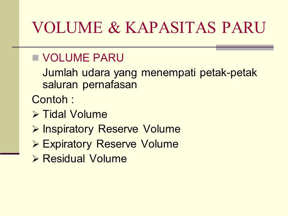 VOLUME & KAPASITAS PARU