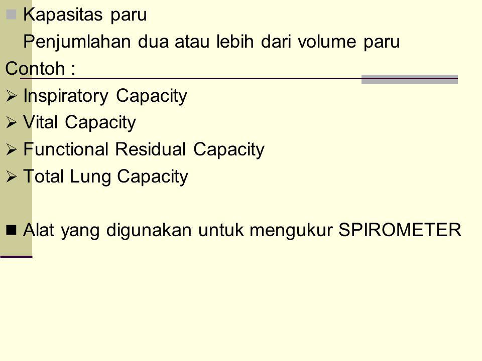 Kapasitas paru Penjumlahan dua atau lebih dari volume paru. Contoh : Inspiratory Capacity. Vital Capacity.
