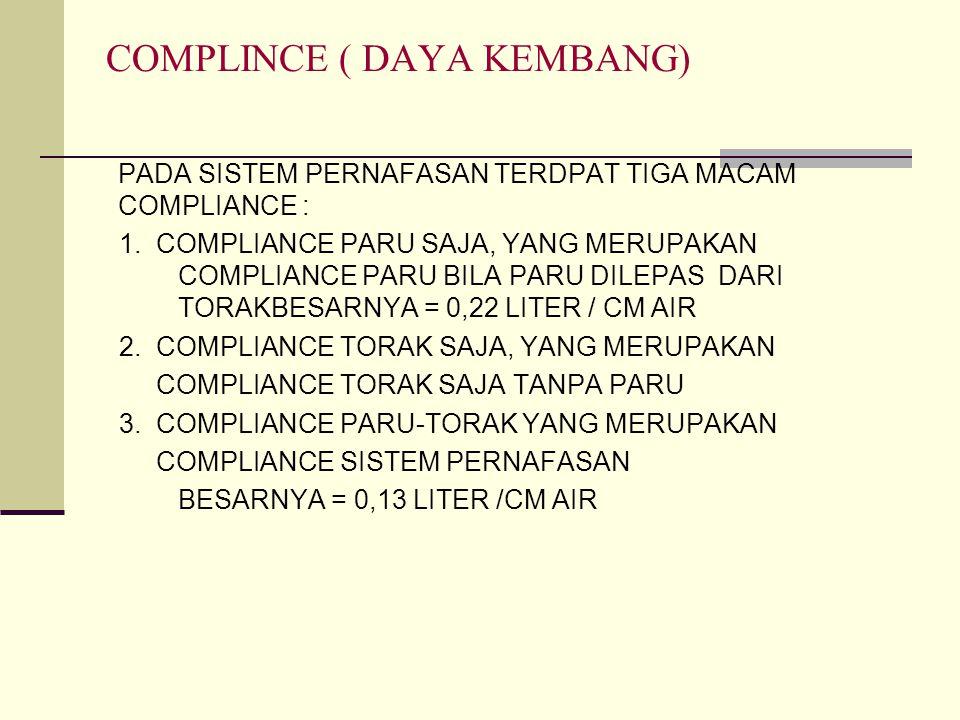 COMPLINCE ( DAYA KEMBANG)