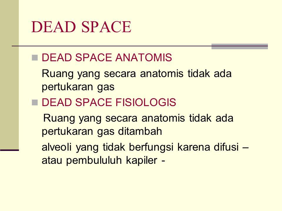 DEAD SPACE DEAD SPACE ANATOMIS