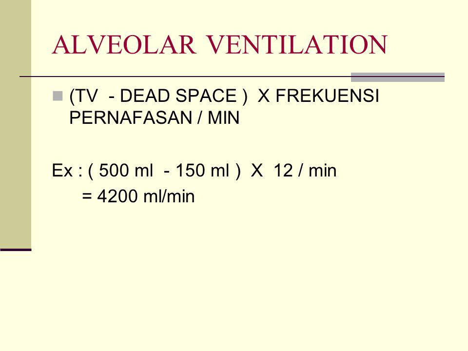 ALVEOLAR VENTILATION (TV - DEAD SPACE ) X FREKUENSI PERNAFASAN / MIN