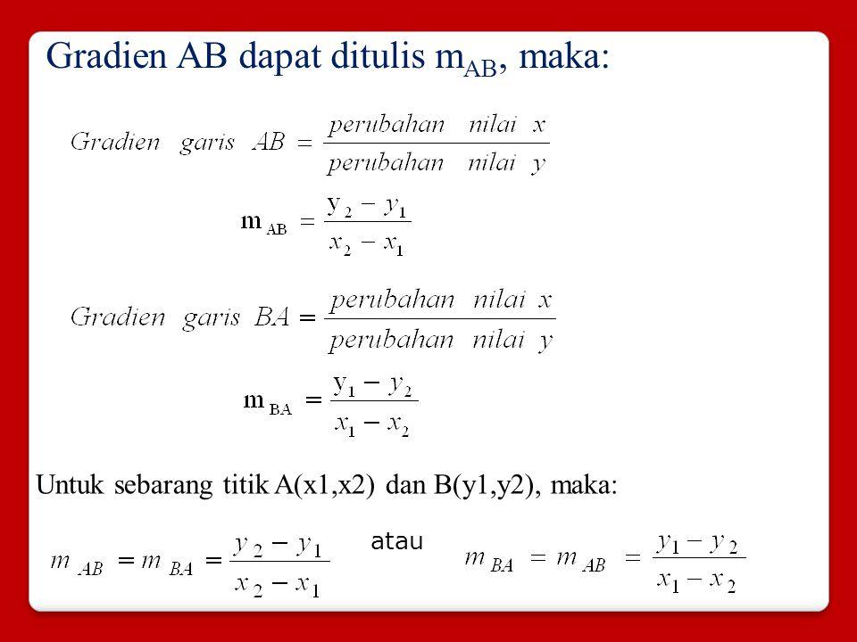 Gradien AB dapat ditulis mAB, maka: