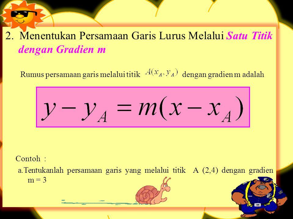 2. Menentukan Persamaan Garis Lurus Melalui Satu Titik dengan Gradien m
