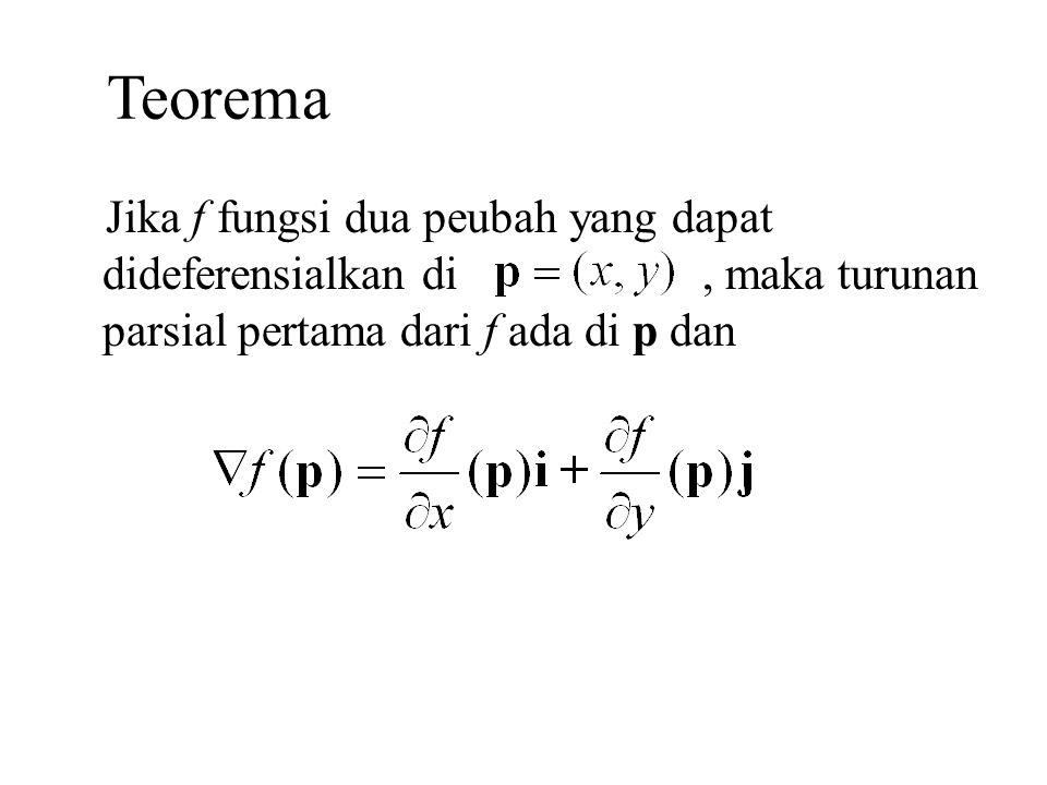 Teorema Jika f fungsi dua peubah yang dapat dideferensialkan di , maka turunan parsial pertama dari f ada di p dan.