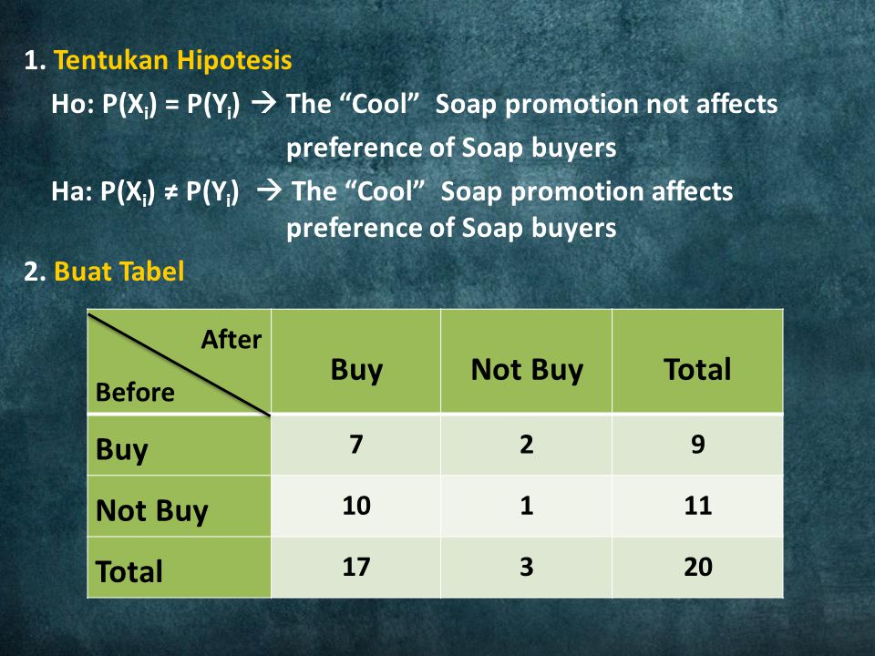 1. Tentukan Hipotesis Ho: P(Xi) = P(Yi)  The Cool Soap promotion not affects preference of Soap buyers Ha: P(Xi) ≠ P(Yi)  The Cool Soap promotion affects preference of Soap buyers 2. Buat Tabel