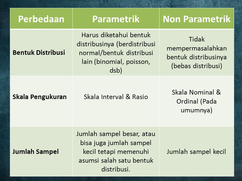 Perbedaan Parametrik Non Parametrik