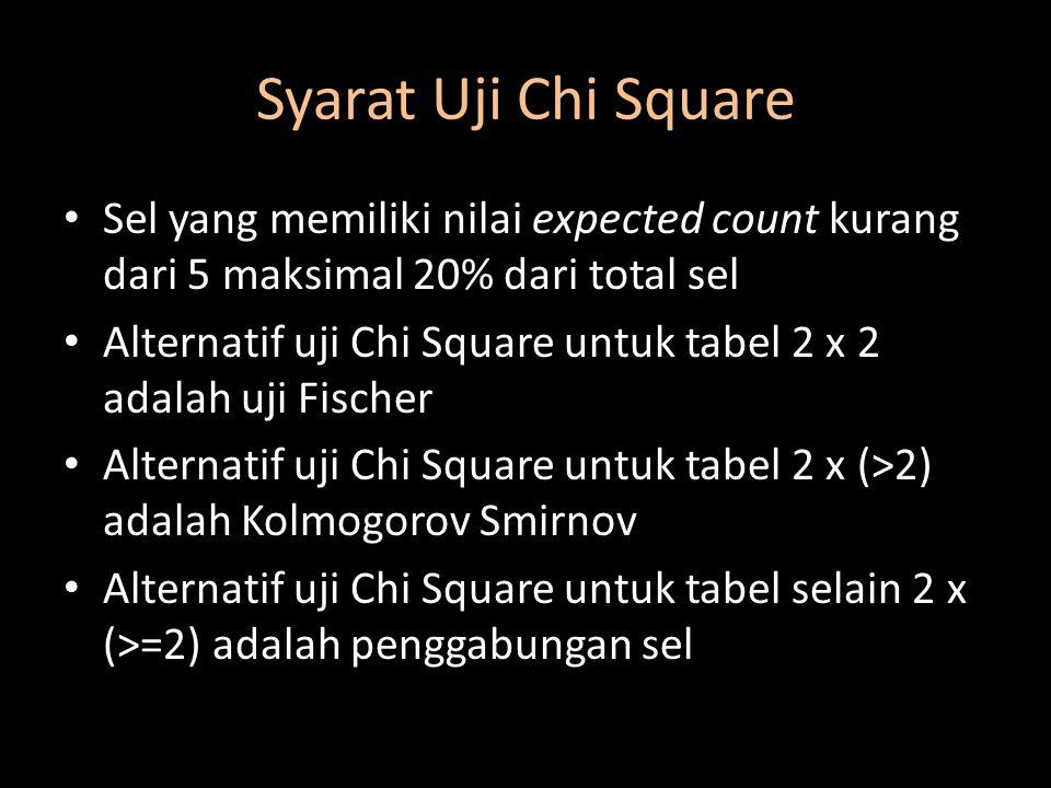 Syarat Uji Chi Square Sel yang memiliki nilai expected count kurang dari 5 maksimal 20% dari total sel.