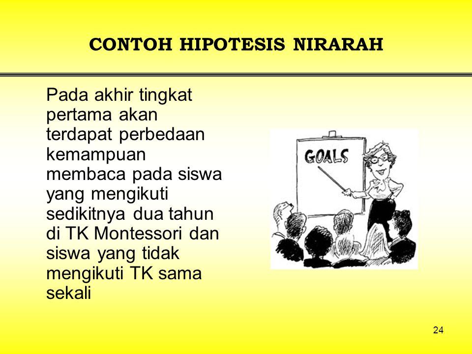 CONTOH HIPOTESIS NIRARAH