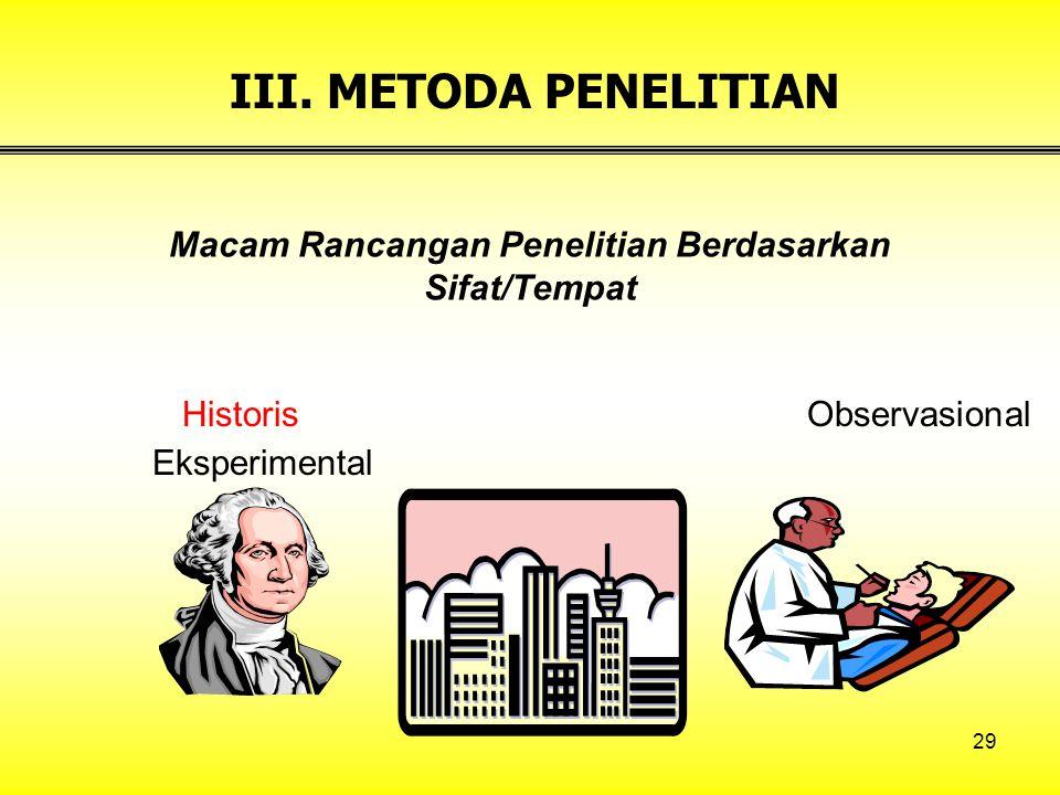 Macam Rancangan Penelitian Berdasarkan Sifat/Tempat