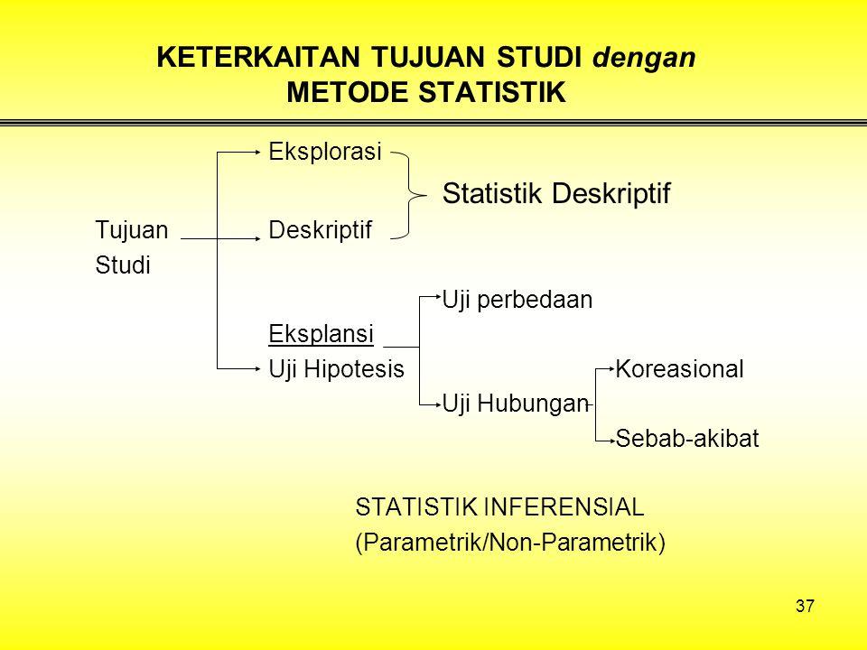 KETERKAITAN TUJUAN STUDI dengan METODE STATISTIK