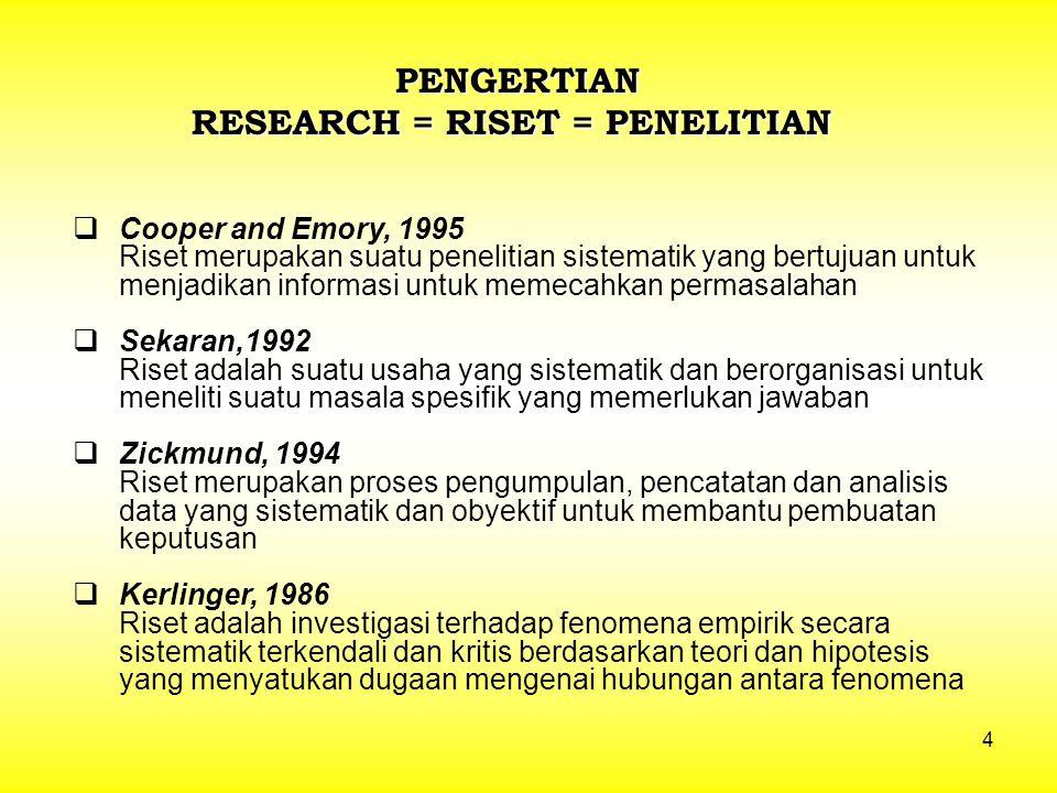 RESEARCH = RISET = PENELITIAN