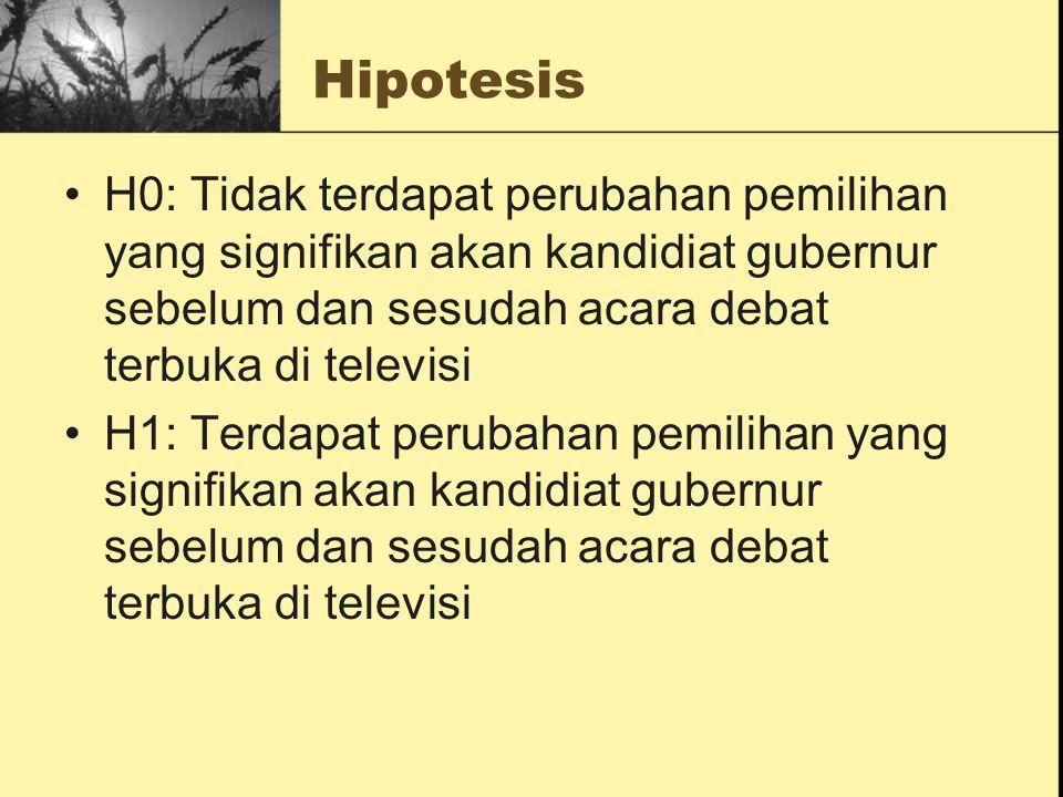 Hipotesis H0: Tidak terdapat perubahan pemilihan yang signifikan akan kandidiat gubernur sebelum dan sesudah acara debat terbuka di televisi.