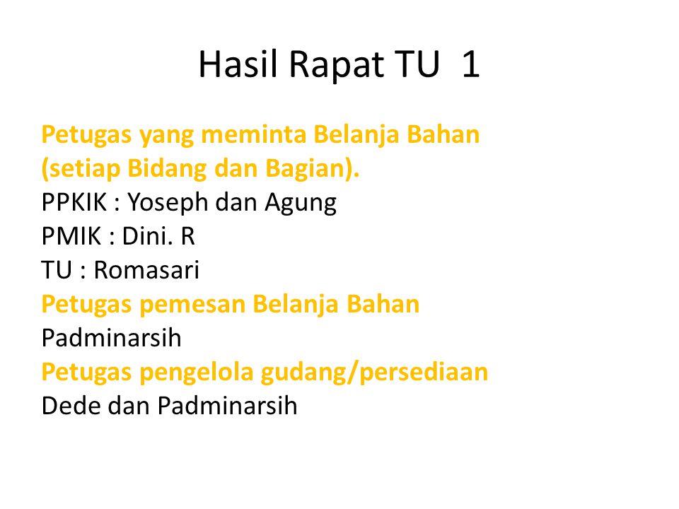 Hasil Rapat TU 1
