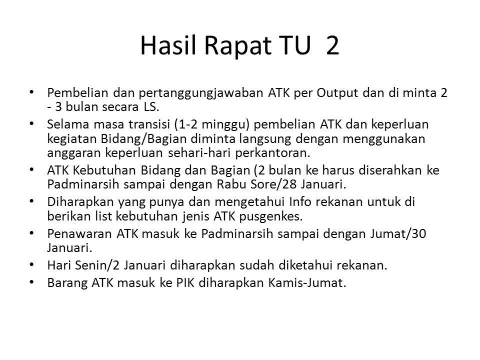 Hasil Rapat TU 2 Pembelian dan pertanggungjawaban ATK per Output dan di minta 2 - 3 bulan secara LS.