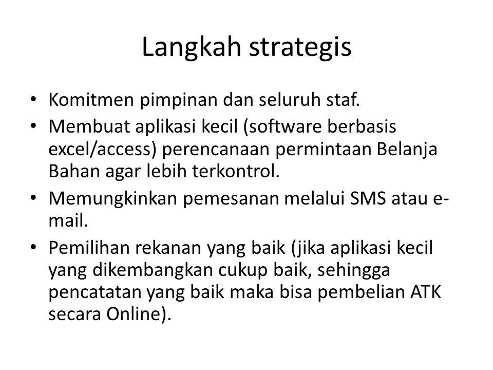 Langkah strategis Komitmen pimpinan dan seluruh staf.