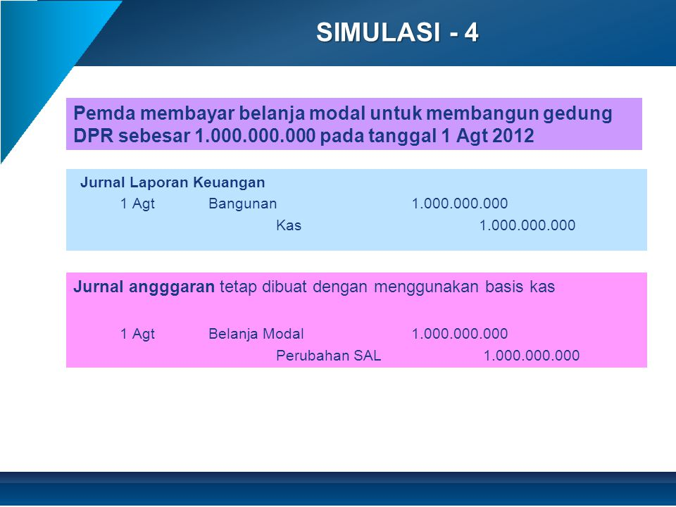 SIMULASI - 4 Pemda membayar belanja modal untuk membangun gedung DPR sebesar 1.000.000.000 pada tanggal 1 Agt 2012.