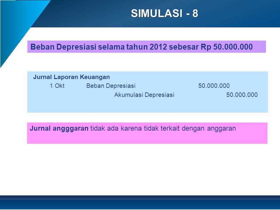 SIMULASI - 8 Beban Depresiasi selama tahun 2012 sebesar Rp 50.000.000