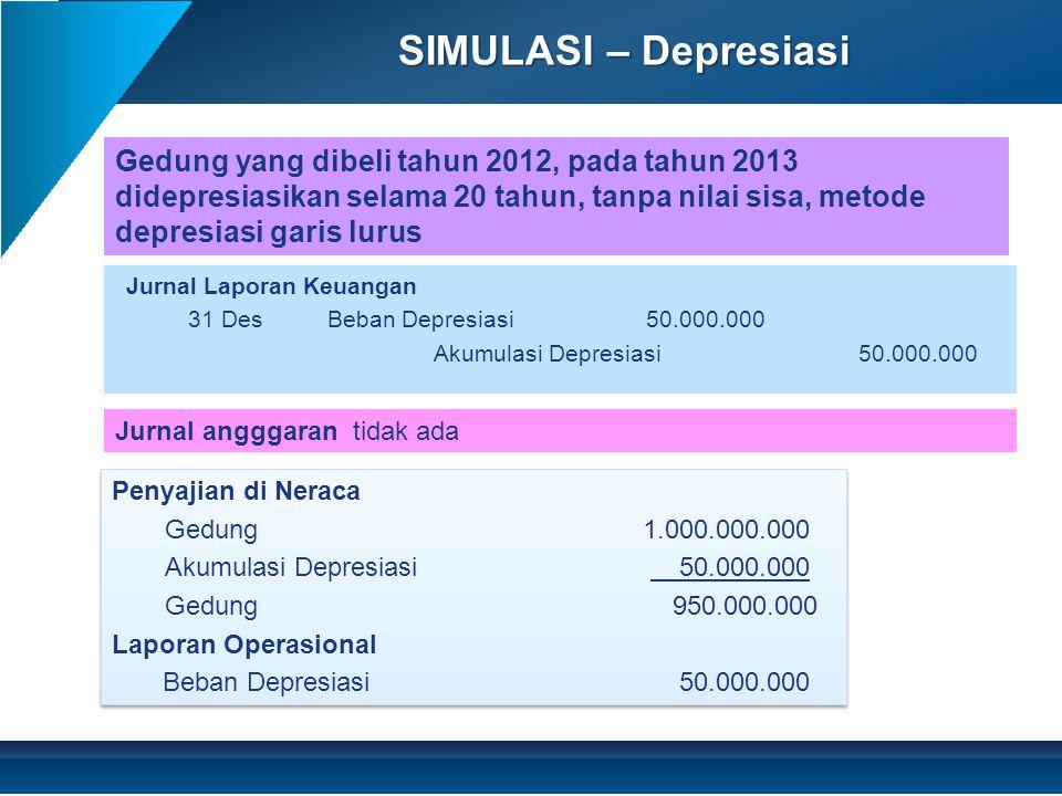 SIMULASI – Depresiasi Gedung yang dibeli tahun 2012, pada tahun 2013 didepresiasikan selama 20 tahun, tanpa nilai sisa, metode depresiasi garis lurus.