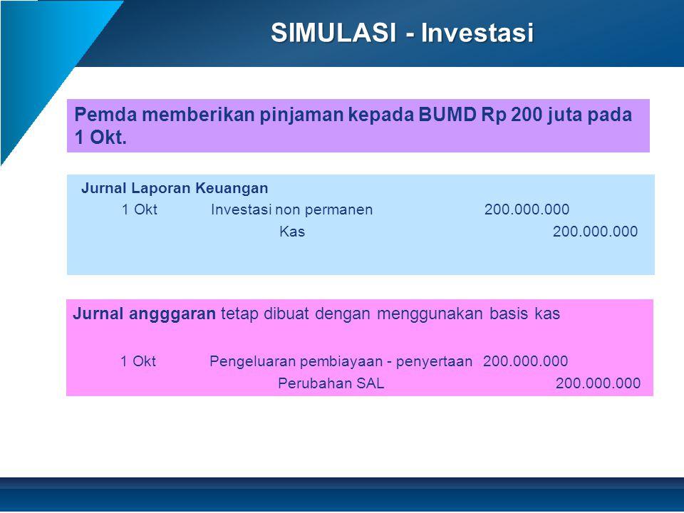 SIMULASI - Investasi Pemda memberikan pinjaman kepada BUMD Rp 200 juta pada 1 Okt. Jurnal Laporan Keuangan.