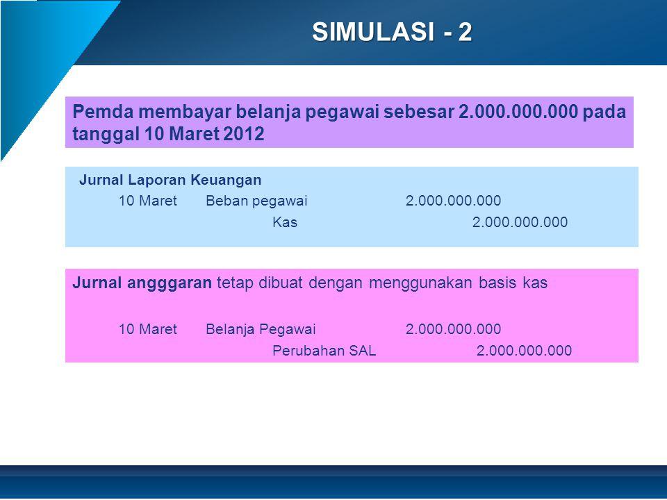 SIMULASI - 2 Pemda membayar belanja pegawai sebesar 2.000.000.000 pada tanggal 10 Maret 2012. Jurnal Laporan Keuangan.