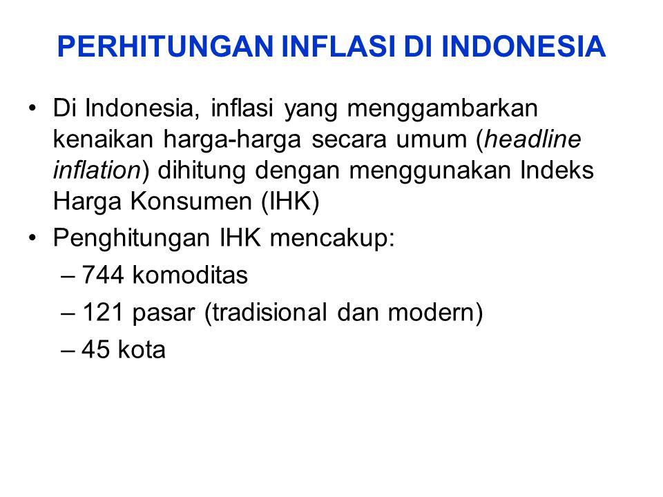 PERHITUNGAN INFLASI DI INDONESIA