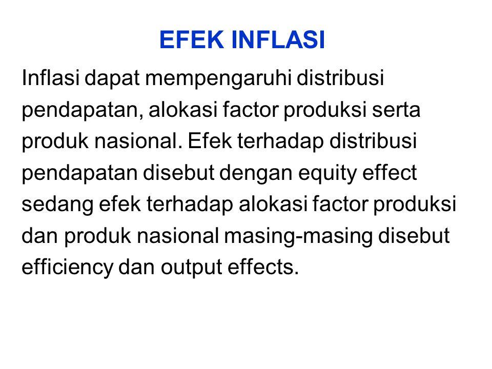 EFEK INFLASI Inflasi dapat mempengaruhi distribusi