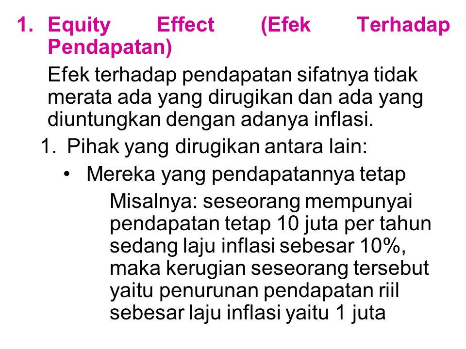 Equity Effect (Efek Terhadap Pendapatan)