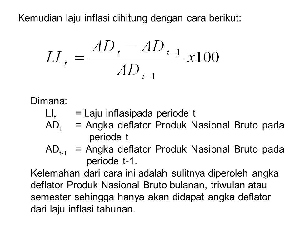 Kemudian laju inflasi dihitung dengan cara berikut:
